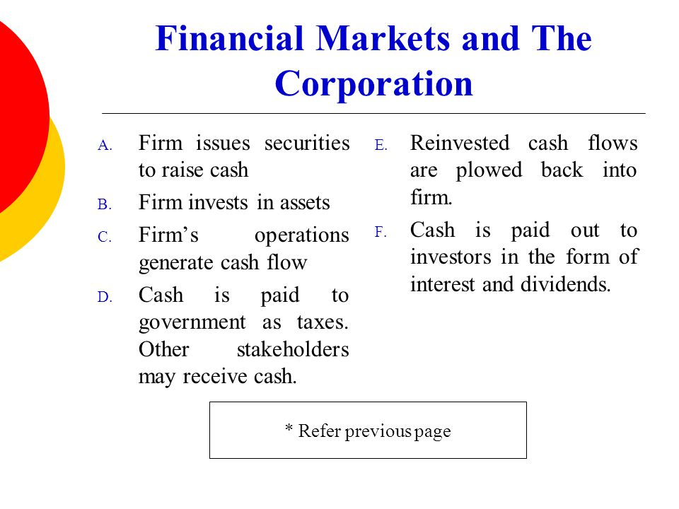 Financial Markets and The Corporation