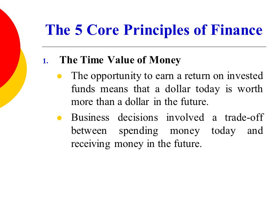 5 principles of the trading system