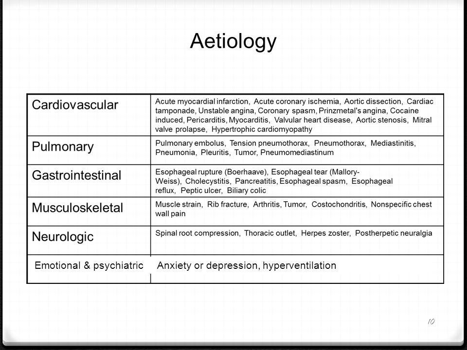 Aetiology Emotional & psychiatric