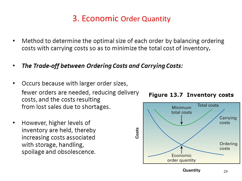 How we trade options shipping and handling cost