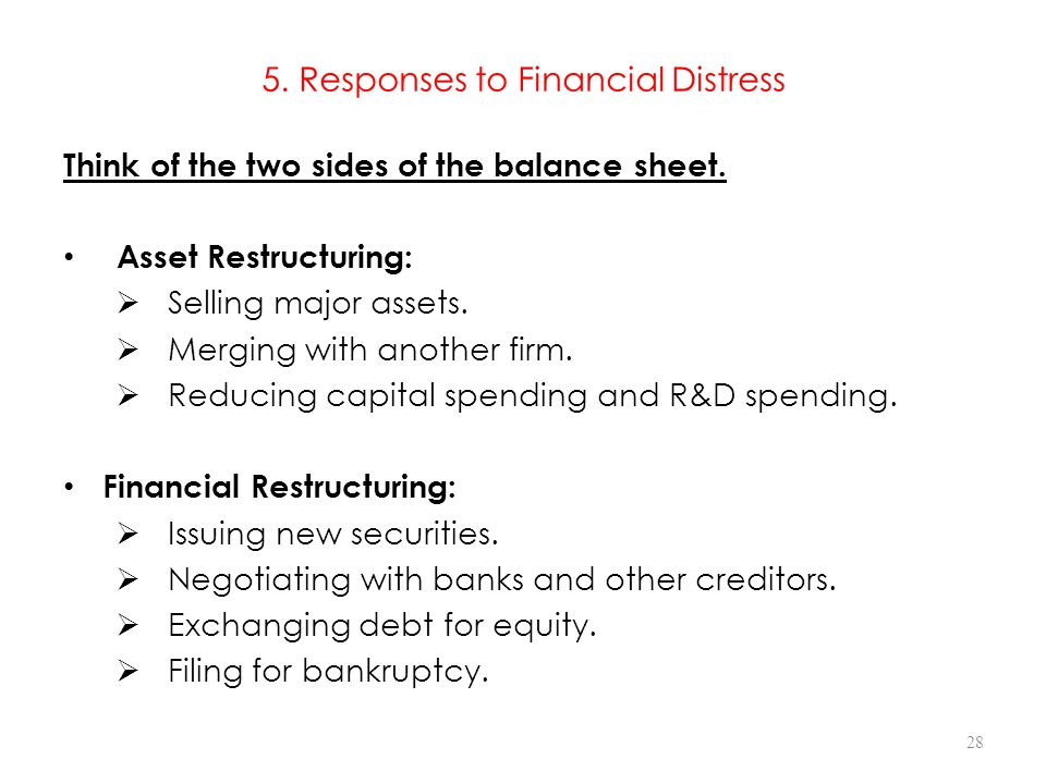 5. Responses to Financial Distress