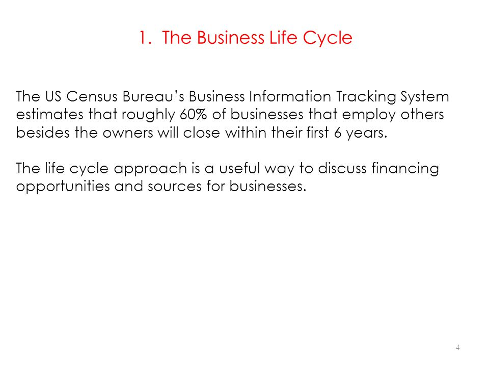 1. The Business Life Cycle