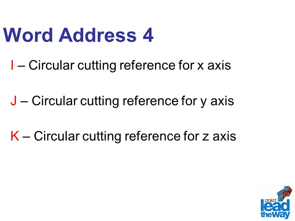 Word Address 4 I – Circular cutting reference for x axis
