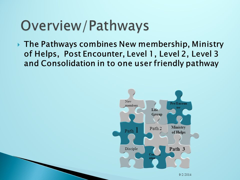 Overview/Pathways