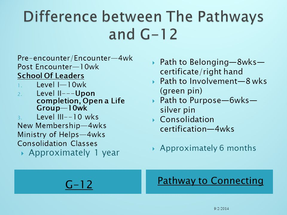 Difference between The Pathways and G-12
