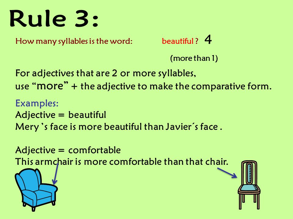 Rule 3: (more than 1) For adjectives that are 2 or more syllables,