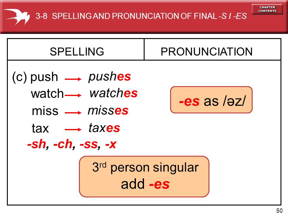 3rd person singular add -es