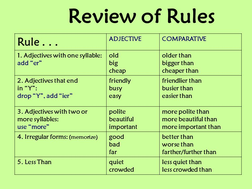 Review of Rules Rule . . . ADJECTIVE COMPARATIVE