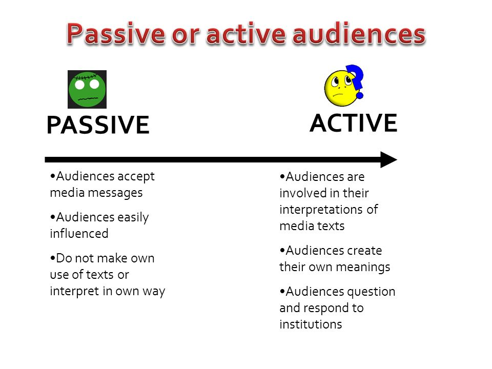 Passive or active audiences