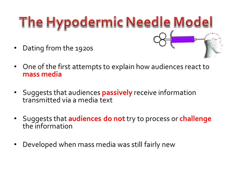 The Hypodermic Needle Model
