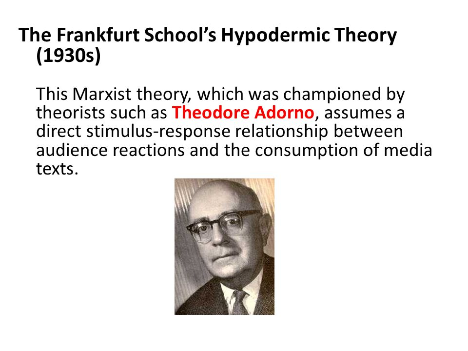 The Frankfurt School's Hypodermic Theory (1930s)