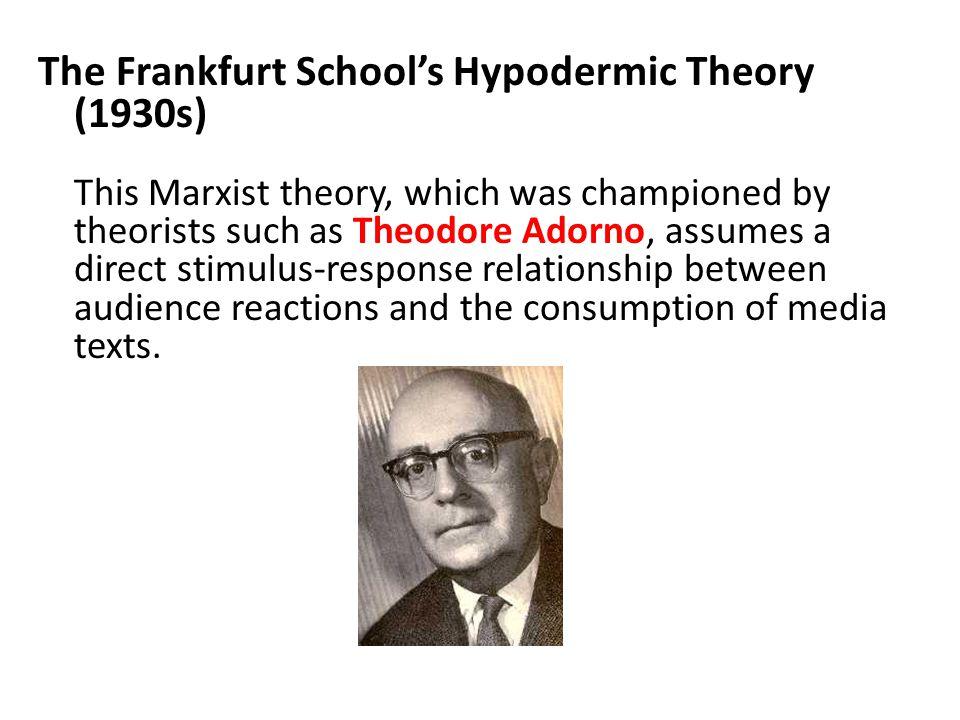 The Frankfurt School's Hypodermic Theory (1930s)