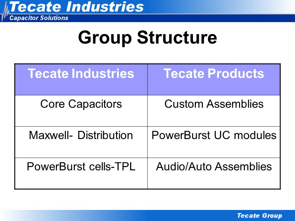 Group Structure Tecate Industries Tecate Products Core Capacitors