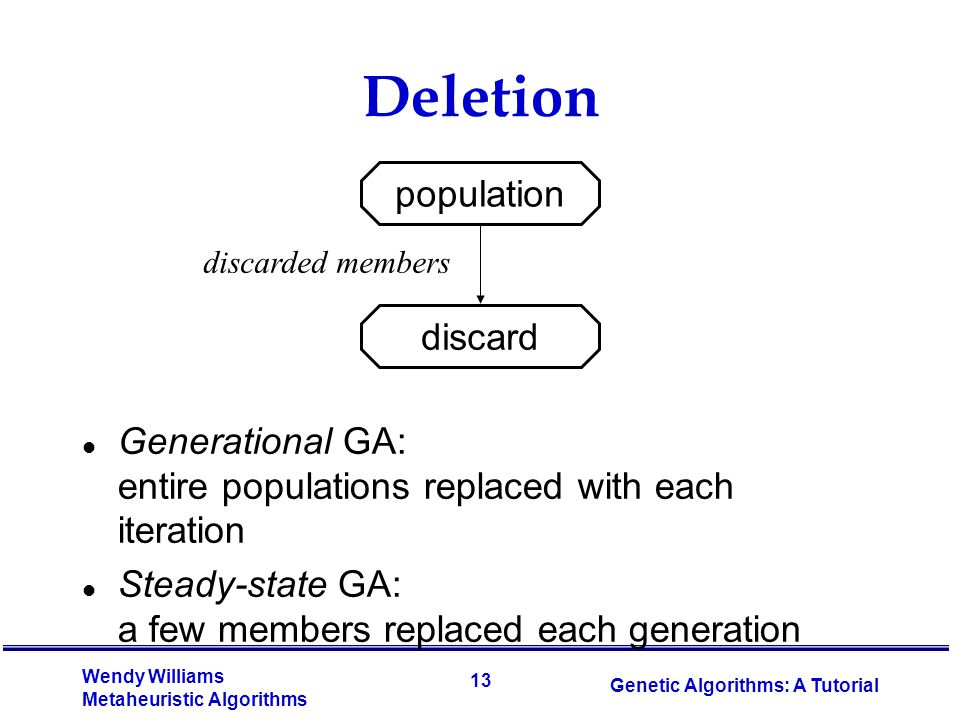 Deletion Generational GA: entire populations replaced with each iteration. Steady-state GA: a few members replaced each generation.