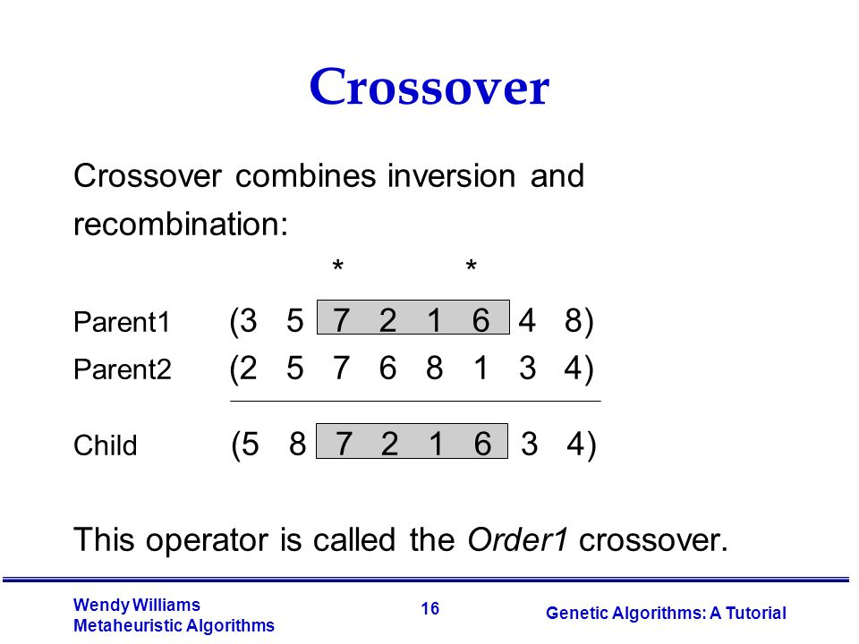 Crossover Crossover combines inversion and recombination: