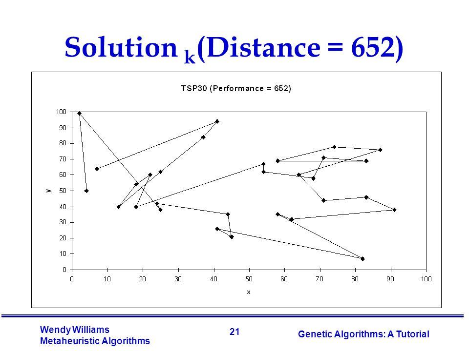 Solution k(Distance = 652)