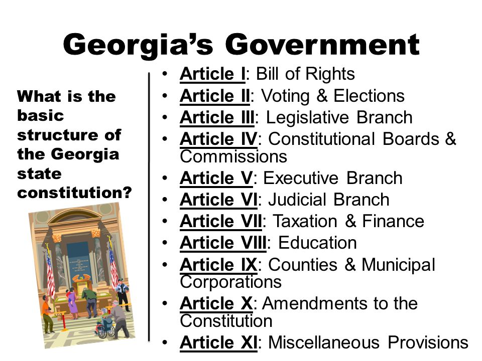 Georgia's Government Article I: Bill of Rights