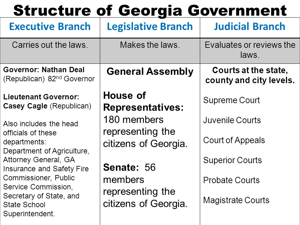 Courts at the state, county and city levels.
