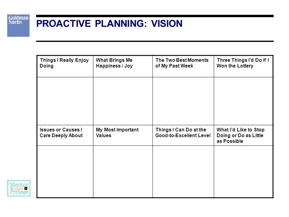 PROACTIVE PLANNING: CAREER DEVELOPMENT