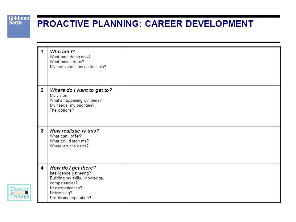 PREPARING FOR REGULAR MENTORING MEETINGS