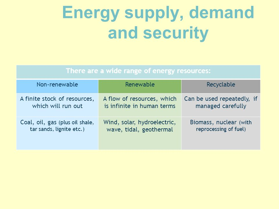 Energy supply, demand and security