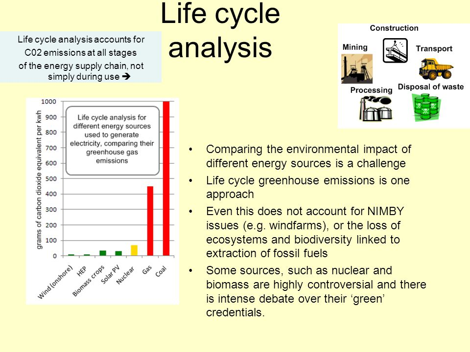 Life cycle analysis Life cycle analysis accounts for C02 emissions at all stages of the energy supply chain, not simply during use 