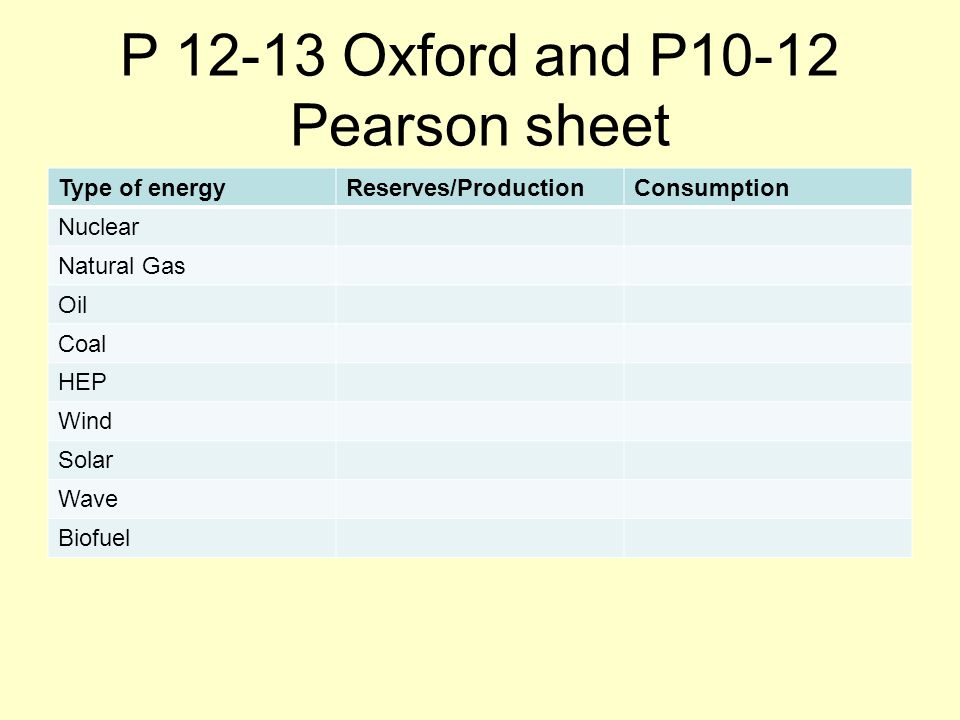 P 12-13 Oxford and P10-12 Pearson sheet