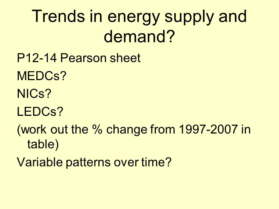 Trends in energy supply and demand