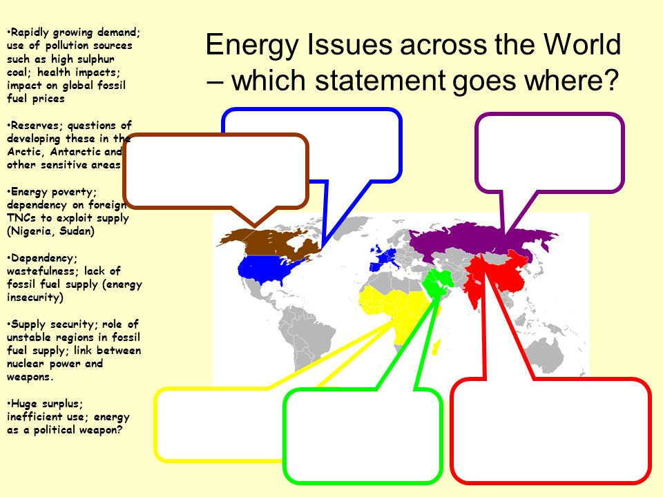 Energy Issues across the World – which statement goes where