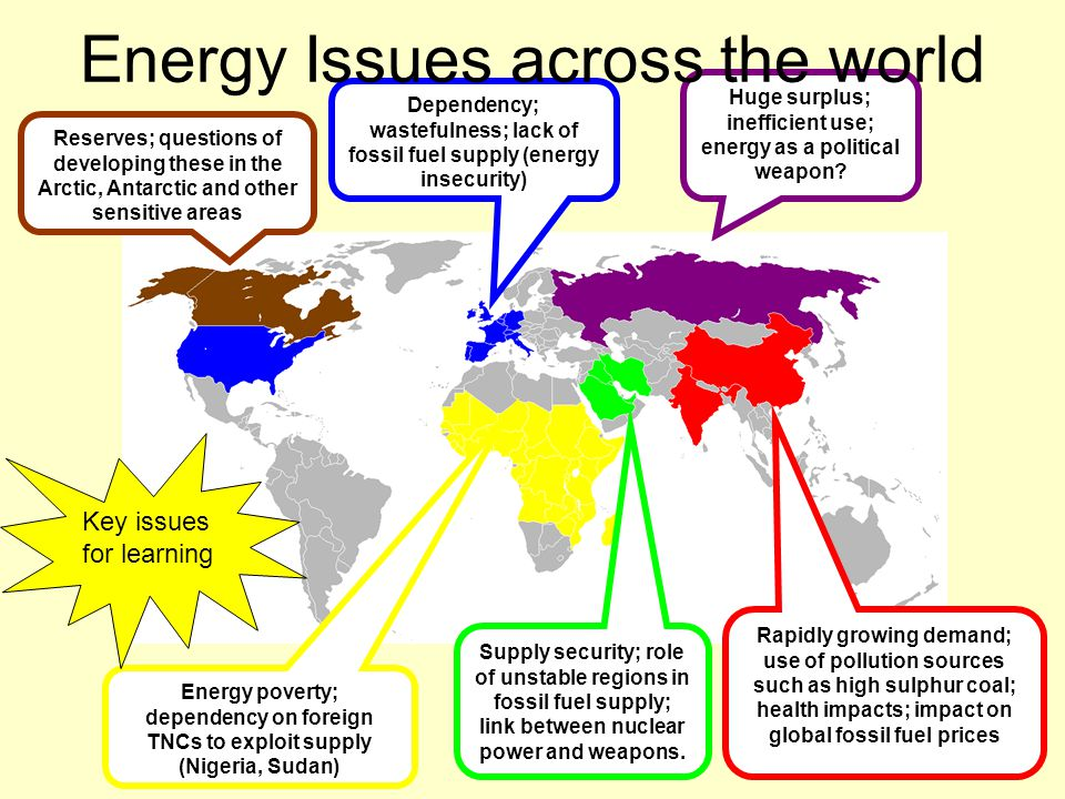 Energy Issues across the world
