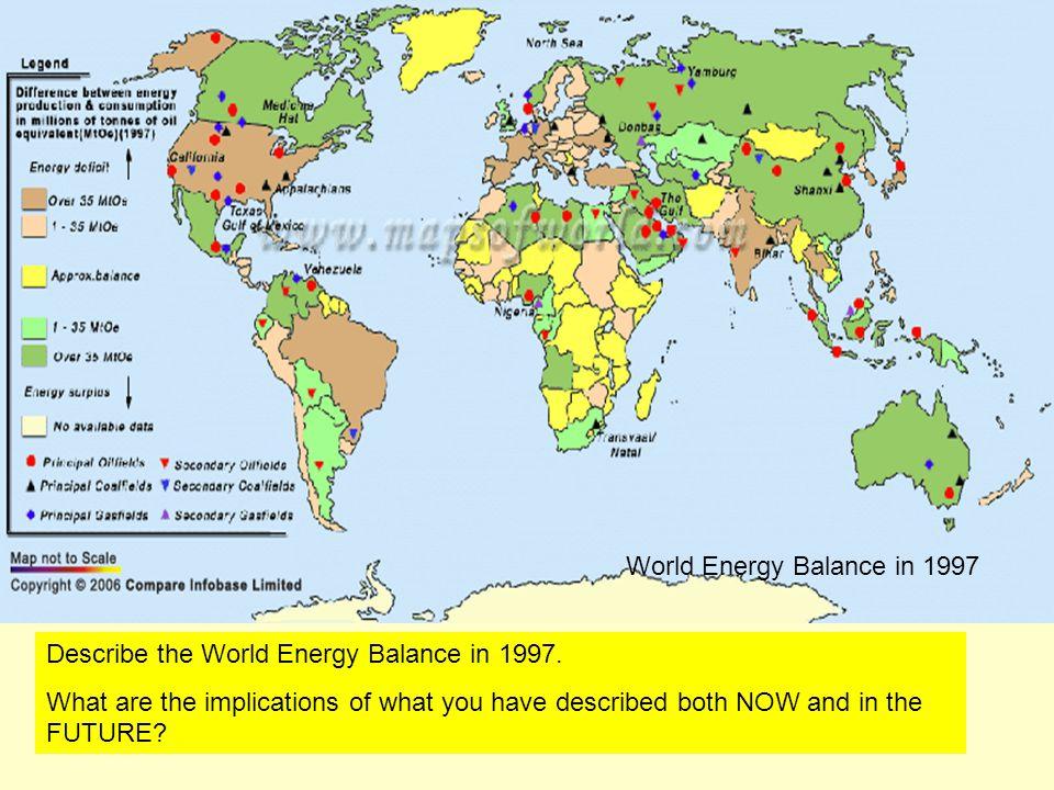 World Energy Balance in 1997