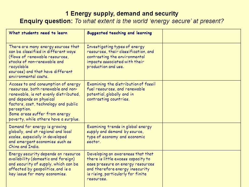 1 Energy supply, demand and security