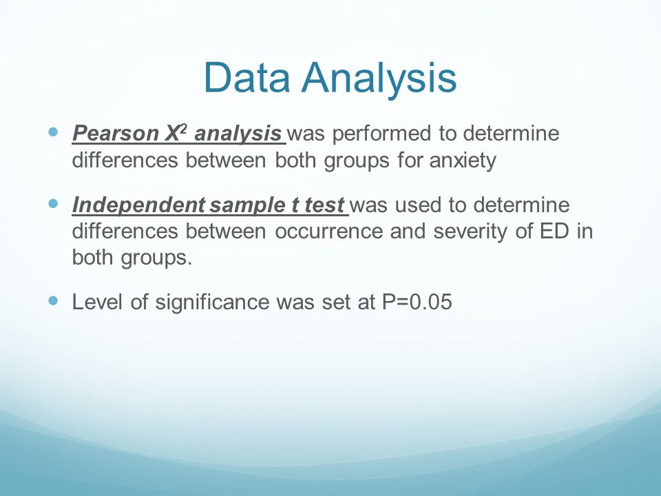 Data Analysis Pearson X2 analysis was performed to determine differences between both groups for anxiety.