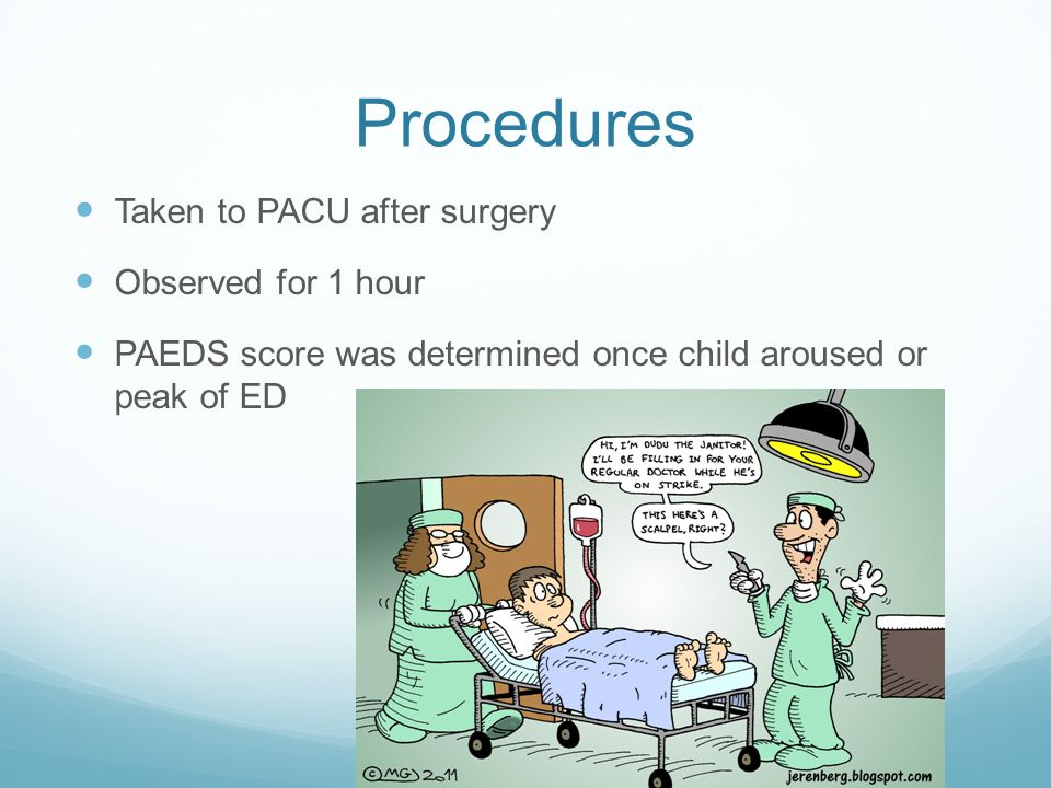 Procedures Taken to PACU after surgery Observed for 1 hour