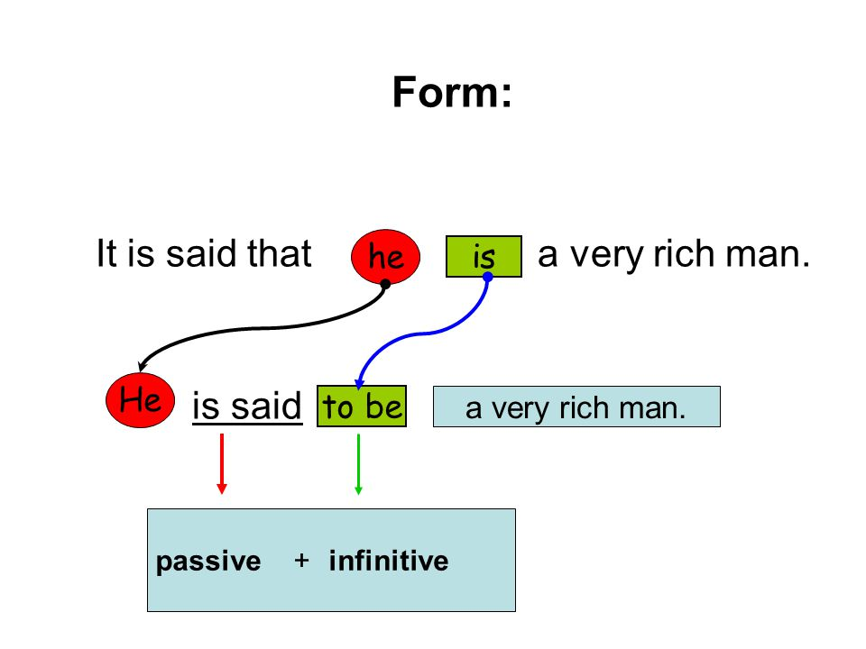 Form: It is said that a very rich man. is said he is He to be