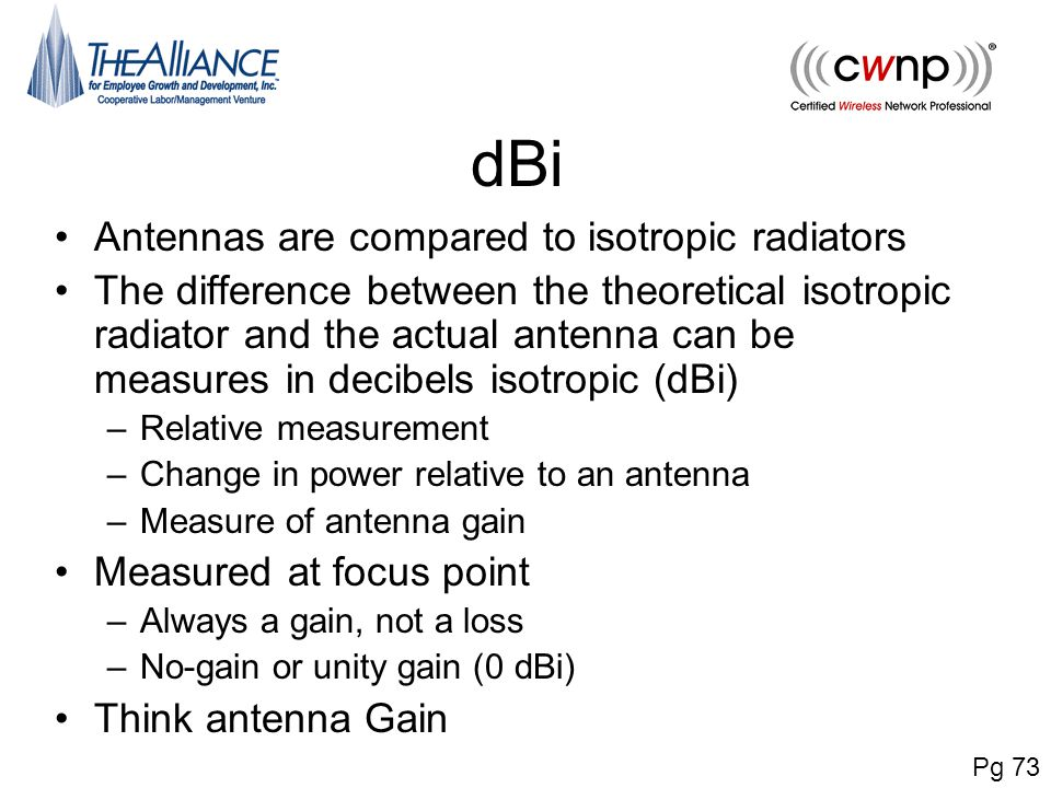 dBi Antennas are compared to isotropic radiators