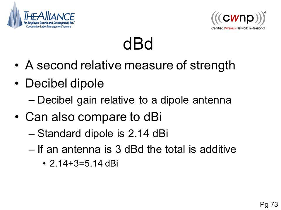 dBd A second relative measure of strength Decibel dipole