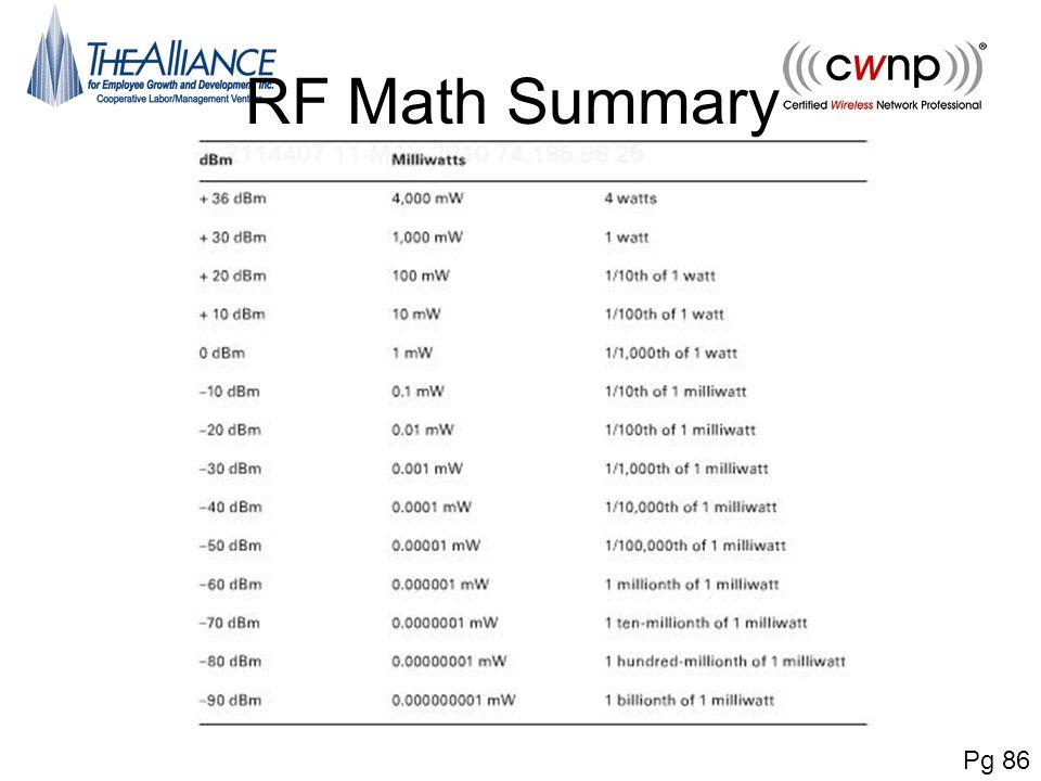 RF Math Summary Pg 86