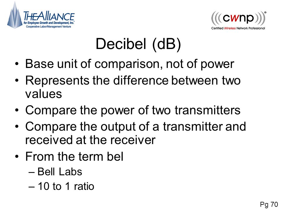 Decibel (dB) Base unit of comparison, not of power