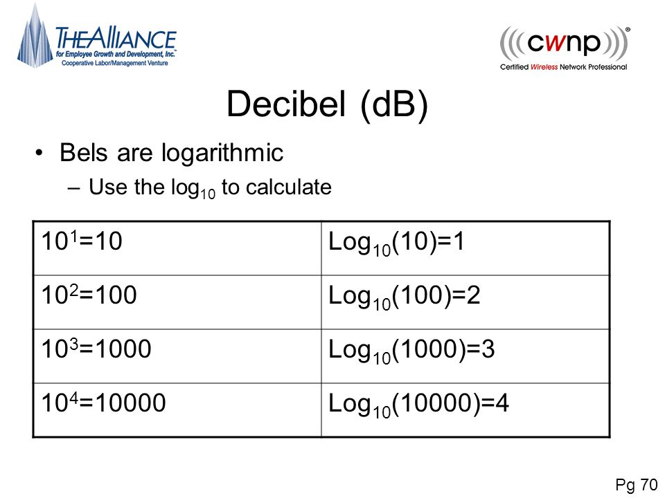 Decibel (dB) Bels are logarithmic 101=10 Log10(10)=1 102=100
