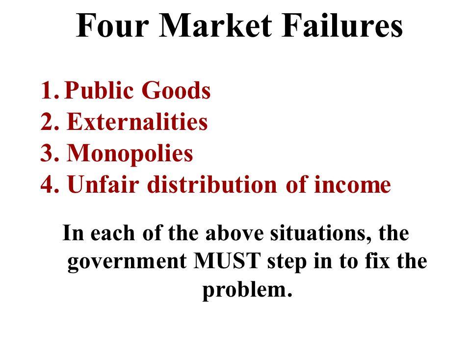Four Market Failures Public Goods 2. Externalities 3. Monopolies