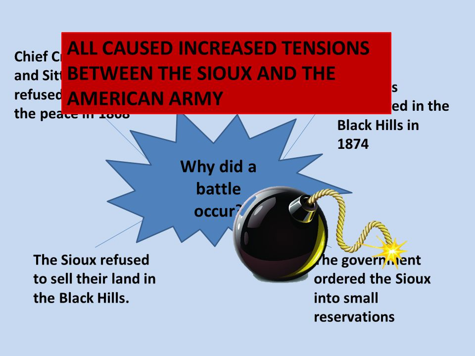 ALL CAUSED INCREASED TENSIONS BETWEEN THE SIOUX AND THE AMERICAN ARMY