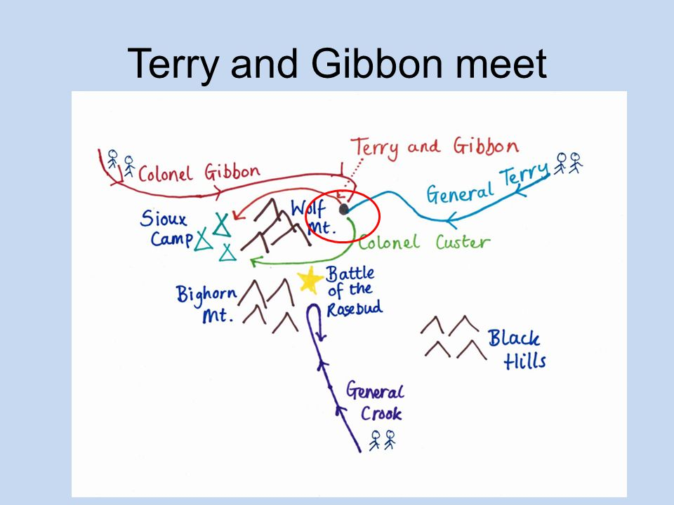 Terry and Gibbon meet