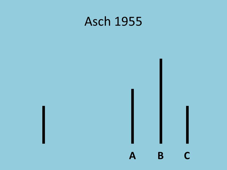 Asch 1955 A B C