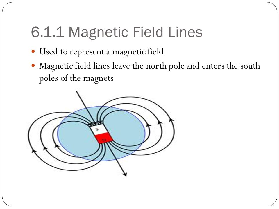 6.1.1 Magnetic Field Lines Used to represent a magnetic field