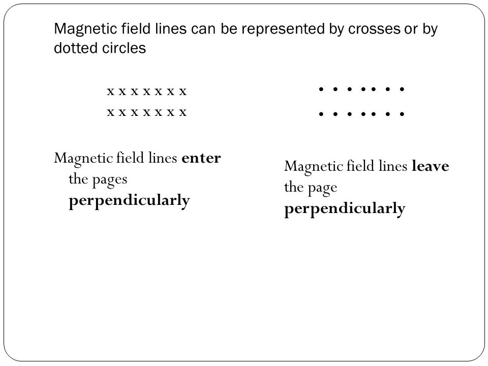 • • • • • • • Magnetic field lines leave the page perpendicularly