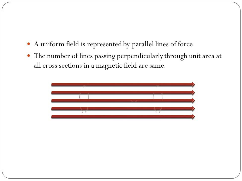 A uniform field is represented by parallel lines of force