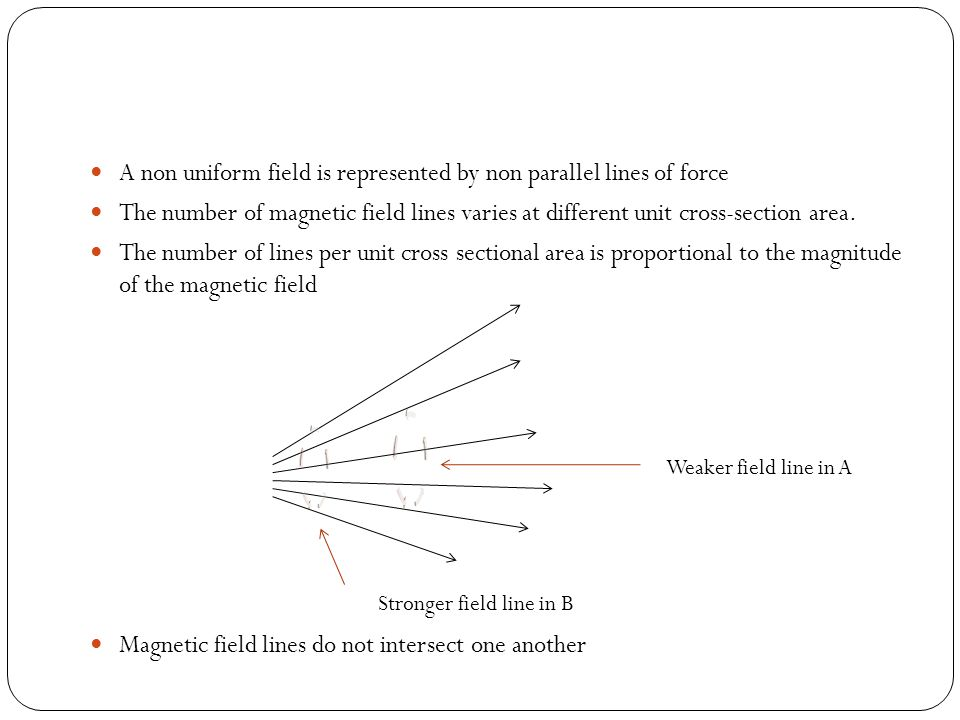 A non uniform field is represented by non parallel lines of force