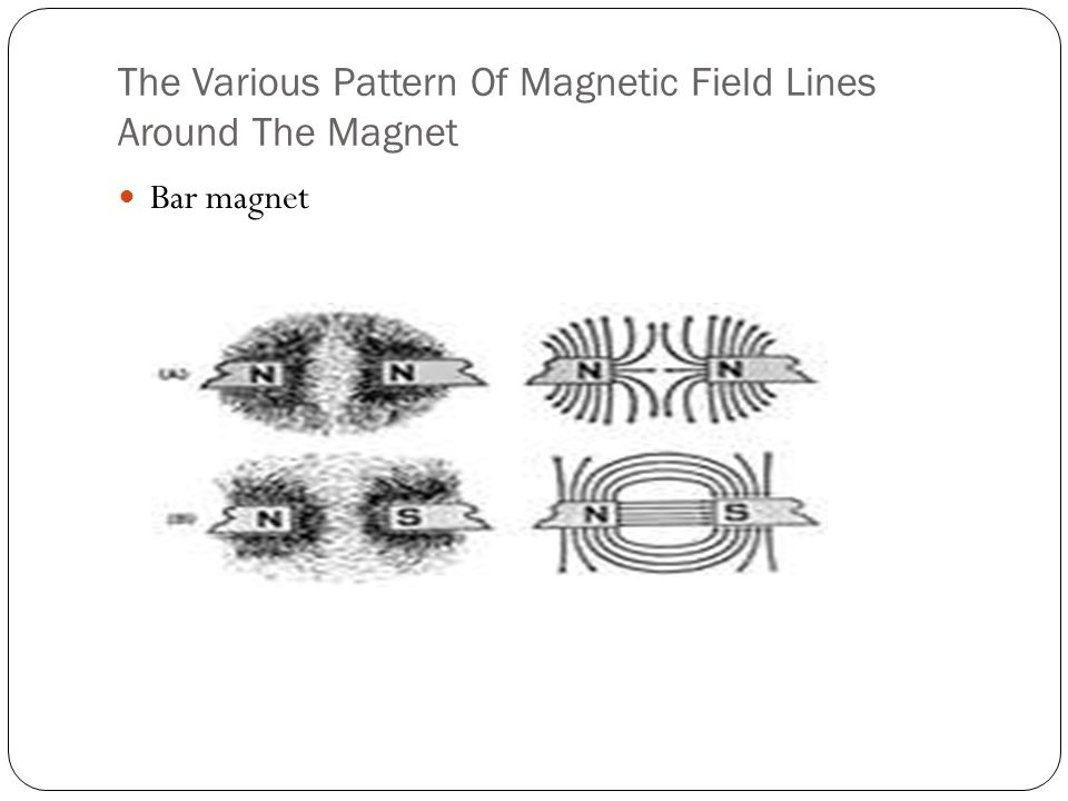 The Various Pattern Of Magnetic Field Lines Around The Magnet