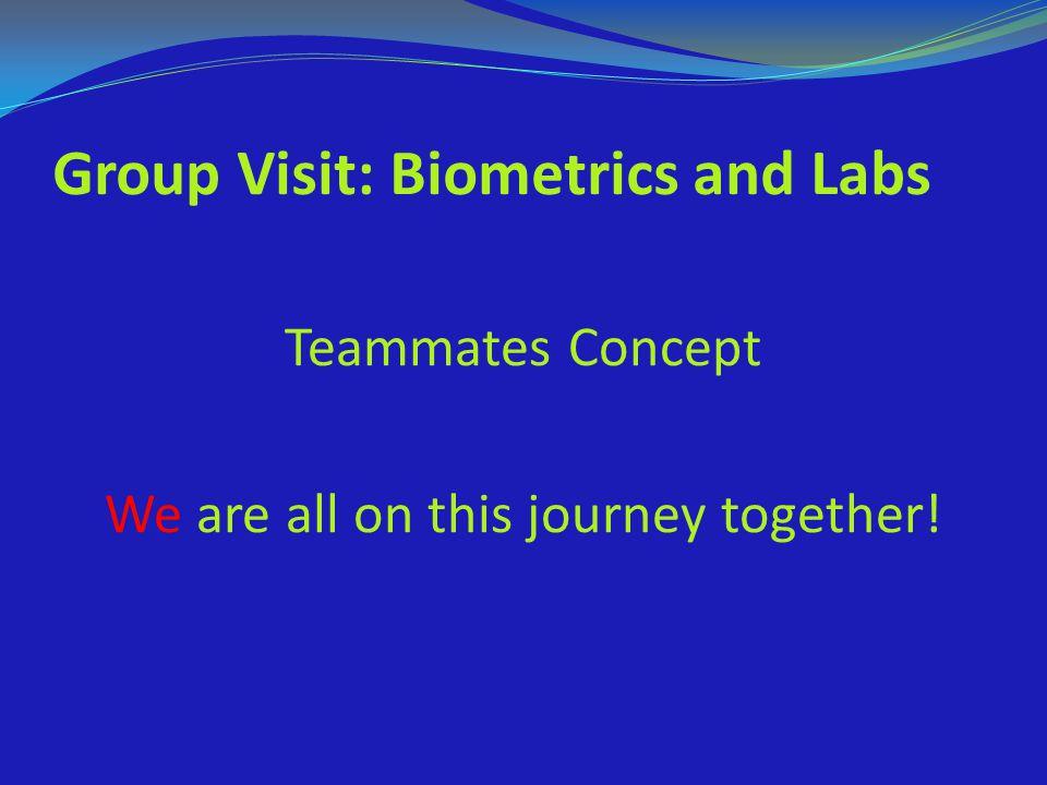 Group Visit: Biometrics and Labs